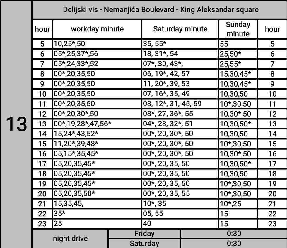 Boulevard to King Aleksandars square, line 13 time of departure, city of Nis local bus start time